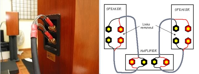 Cách sắp xếp bộ dàn trong phòng nghe