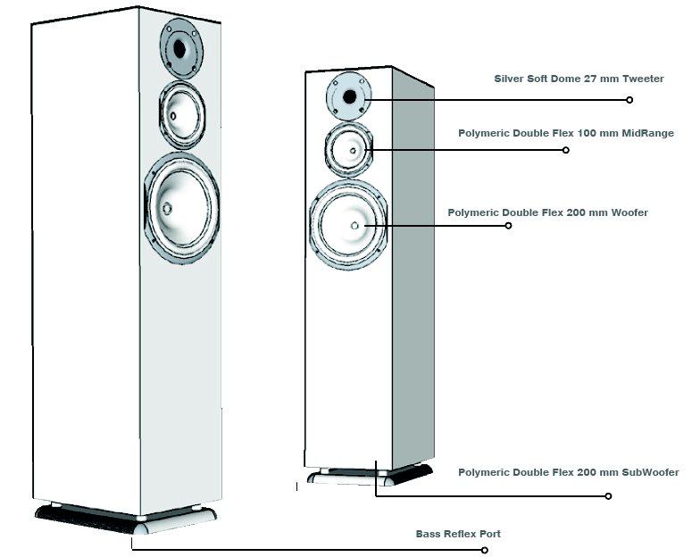 Syntar-533
