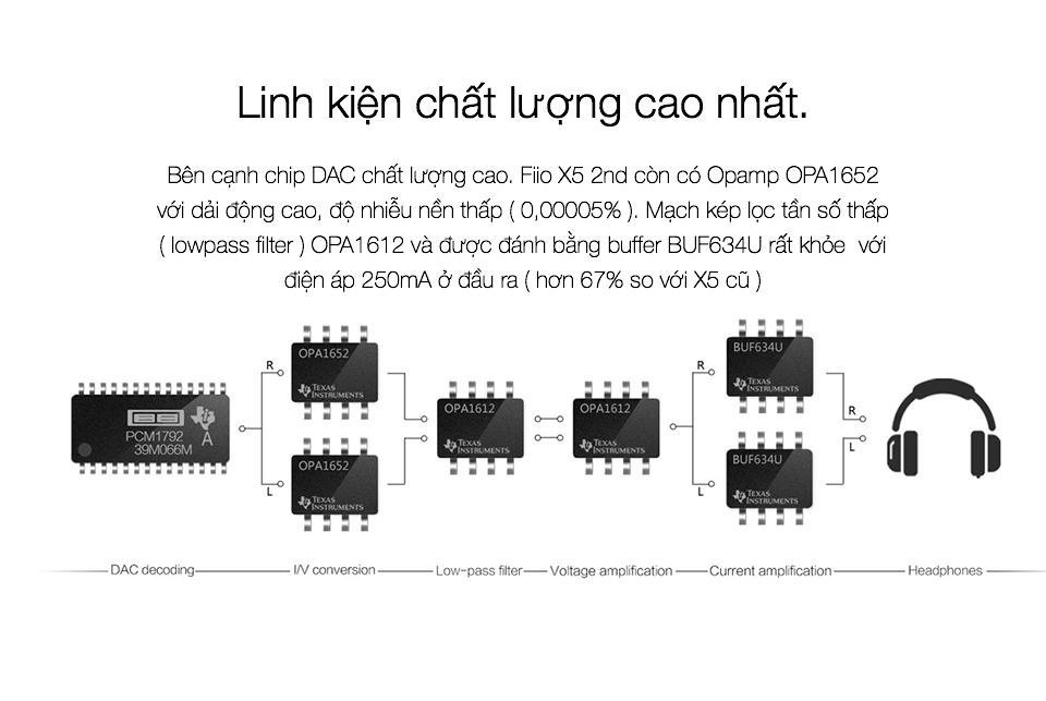fiio-x5-ii-4-copy